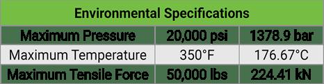 Release_Table_2020_01_29_Environmental Specs