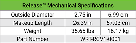Release_Table_2020_01_29_Release Mechanical