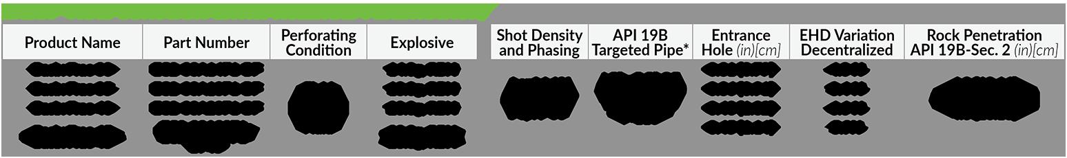VaporGun_Charge_Table_2020_03_09_3